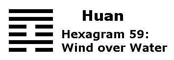 IMAGE- Hexagram 59, 'Wind over Water,' i.e. 'Feng Shui'