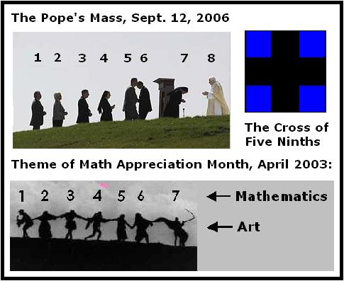Mathematics, Religion, Art