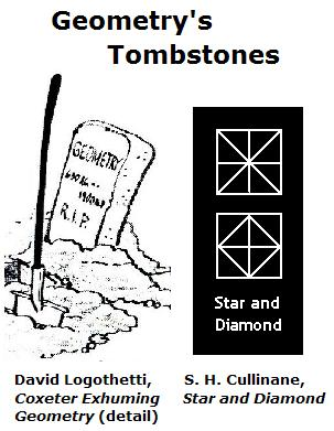 Geometry's Tombstones