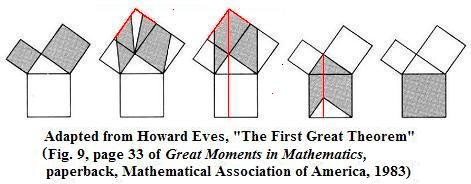 """The image """"http://www.log24.com/log/pix06A/Pythagorean_Theorem.jpg"""" cannot be displayed, because it contains errors."""