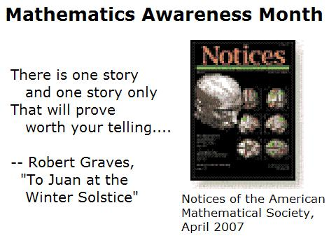 Mathematics Awareness Month