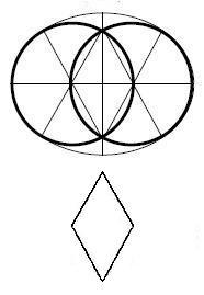 The Diamond within the Mandorla