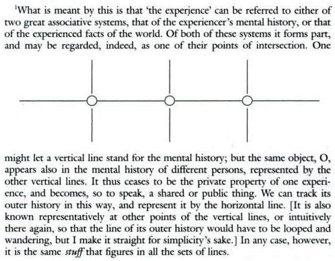 James, Writings 1902-1910, page 856
