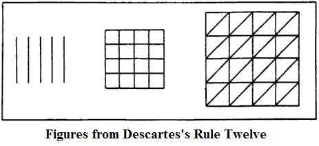 The color-analogy figures of Descartes
