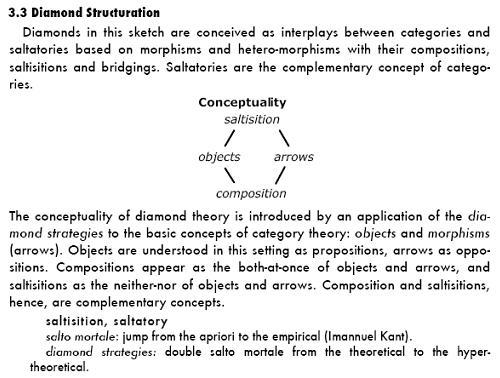 Rudolf Kaehr on 'Diamond Structuration'