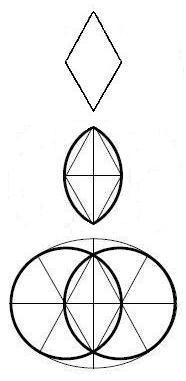 Diamond, diamond in lotus/mandorla, and structure of St. Peter's Square-- 'ovato tondo'