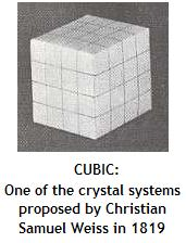 Cubic crystal system