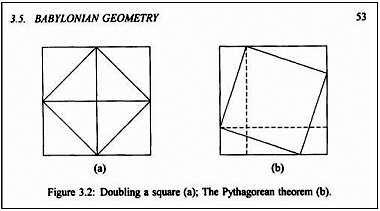 The Turning: An Approach to the Theorem of Pythagoras