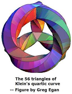 Greg Egan's drawing of the 56 triangles on the Klein quartic 3-hole torus