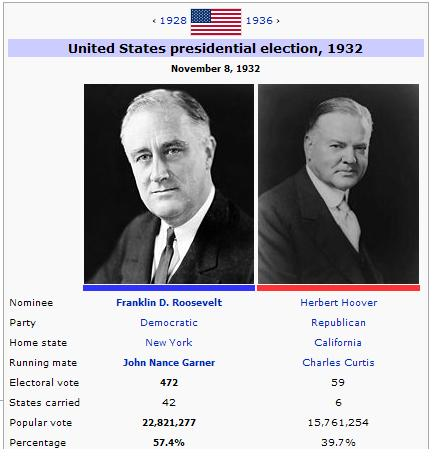 Wikipedia on the  presidential election of 1932