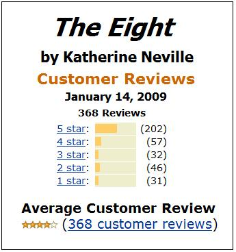 Customer reviews of Neville's 'The Eight'