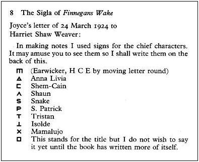 The sigla of 'Finnegans Wake'
