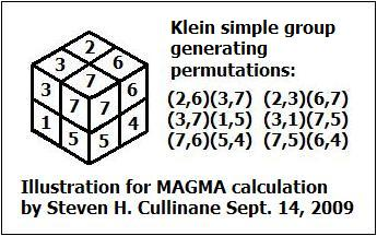 Generating permutations for the Klein simple group of order 168 acting on the eightfold cube