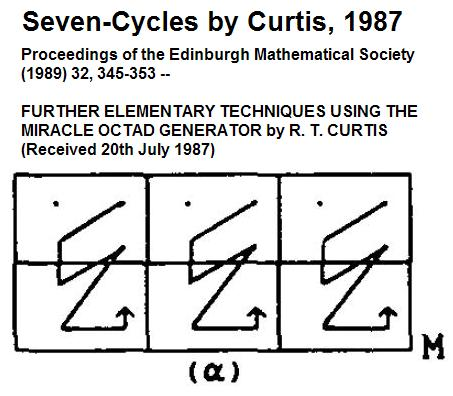 Seven-cycles by R.T. Curtis, 1987