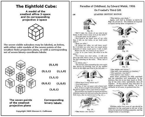 The Eightfold Cube and a related page from a 1906 edition of 'Paradise of Childhood'