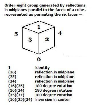 Order-8 group generated by reflections in midplanes of cube parallel to faces
