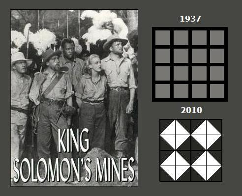 Image -- The cast of 1937's 'King Solomon's Mines' goes back to the future