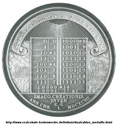 IMAGE- The Leibniz medal