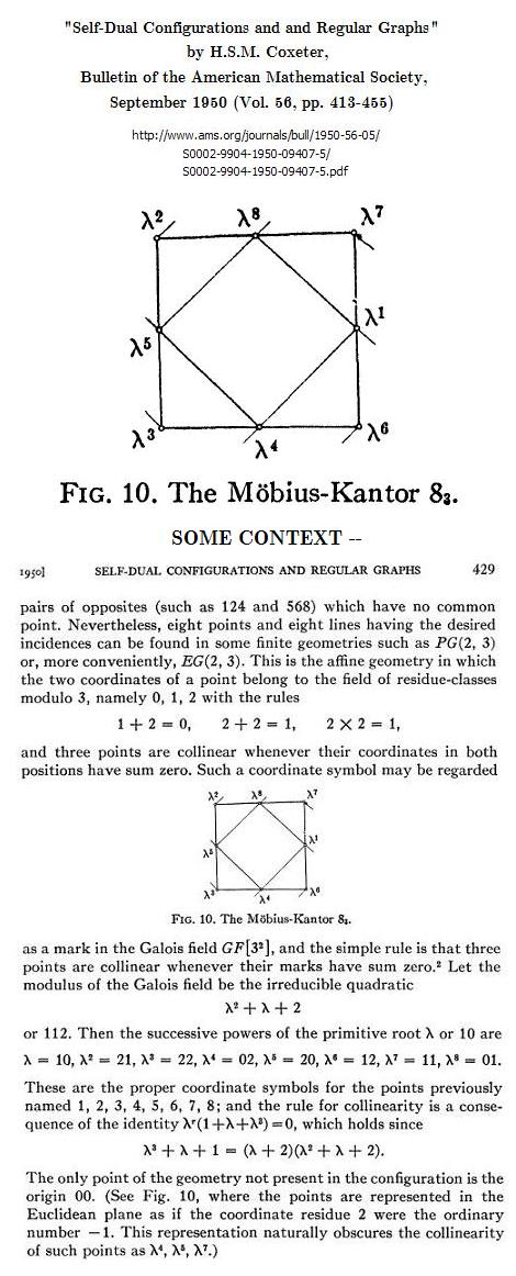 Coxeter's 1950 representation in the Euclidean plane of the 9-point affine plane over GF(3)