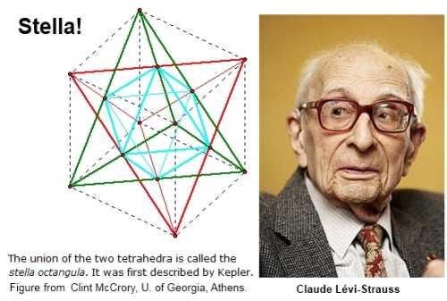 IMAGE- Stella Octangula and Claude Levi-Strauss