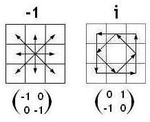 http://www.log24.com/log/pix11/110219-SquareRootQuaternion.jpg