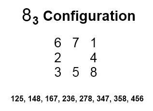 http://www.log24.com/log/pix11A/110519-8-3-Configuration.jpg