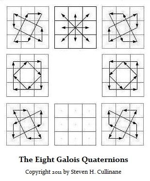 IMAGE- The eight Galois quaternions