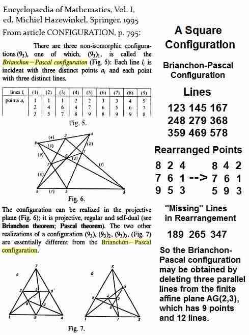 http://www.log24.com/log/pix11B/110907-HazewEnc-Brianchon-Pascal-Annot3Sm.jpg