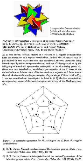 http://www.log24.com/log/pix11C/111003-Curtis10YrsOn-Dodecahedron-320w.jpg