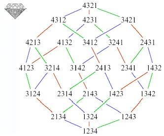 http://www.log24.com/log/pix11C/111225-Zabrocki-S4slide.jpg