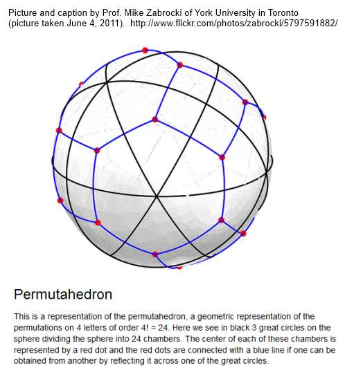 IMAGE- Permutahedron 'diamond globe' by Mike Zabrocki