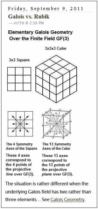 IMAGE- Galois vs. Rubik