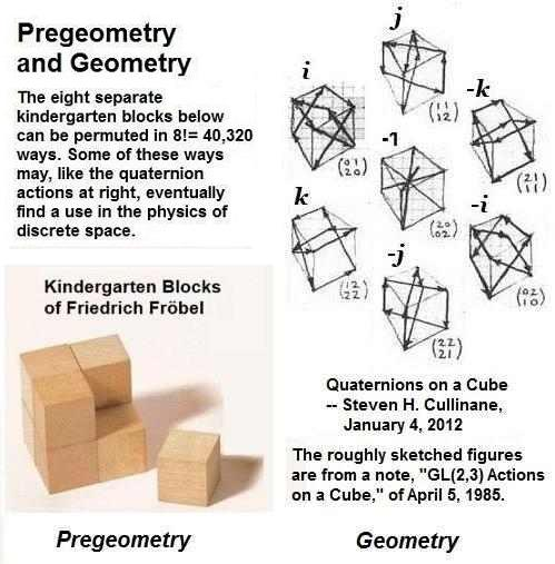 http://www.log24.com/log/pix12/120217-Pregeometry_And_Geometry.jpg