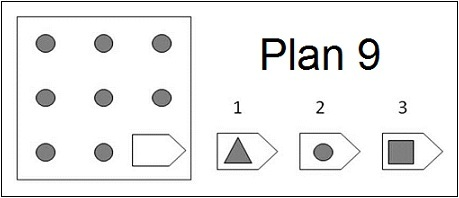 IMAGE- Very simplified example of a Raven's Progressive Matrices test