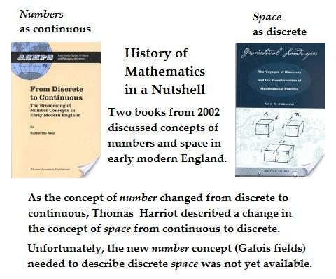 IMAGE- History of Mathematics in a Nutshell