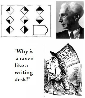 IMAGE- Raven's Progressive Matrices problem, Bertrand Russell, the Mad Hatter, and the Hatter's riddle