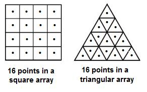 IMAGE- 16 points in a square array and in a triangular array