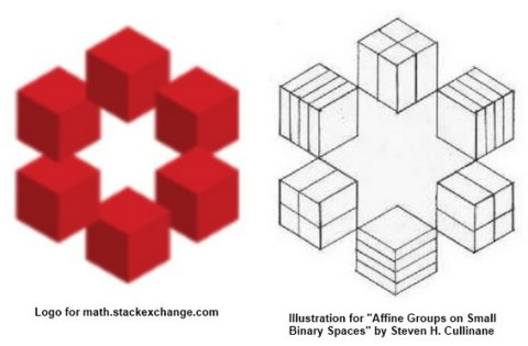 IMAGE- Current math.stackexchange.com logo and a 1984 figure from 'Notes on Groups and Geometry, 1978-1986'