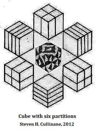 IMAGE by Cullinane- 'Solomon's Cube' with 64 identical, but variously oriented, subcubes, and six partitions of these 64 subcubes