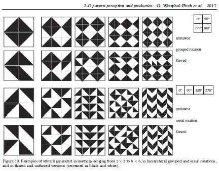 IMAGE- Diamond Theory patterns found in a 2012 Royal Society paper