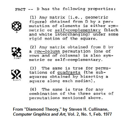 IMAGE- Steven H. Cullinane, diamond theorem, from 'Diamond Theory,' Computer Graphics and Art, Vol. 2 No. 1, Feb. 1977, pp. 5-7