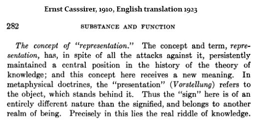 IMAGE- Ernst Cassirer on 'representation' or 'Vorstellung' in 'Substance and Function' as 'the riddle of knowledge'