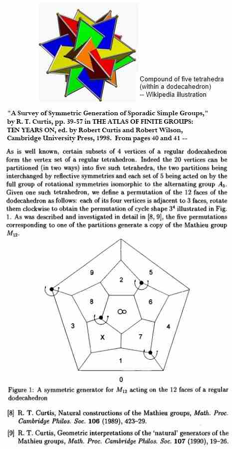 R. T. Curtis, symmetric generation of M12 in a dodecahedron