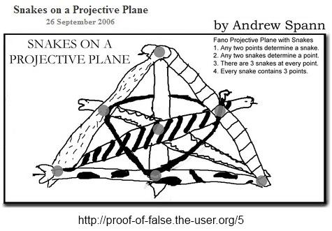 'Snakes on a Plane' cartoon