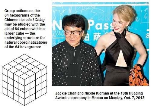 IMAGE- Cube for study of I Ching group actions, with Jackie Chan and Nicole Kidman