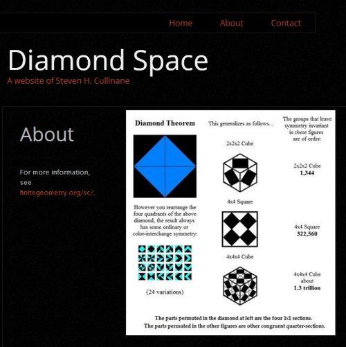 IMAGE- Summary of the diamond theorem at 'Diamond Space' website