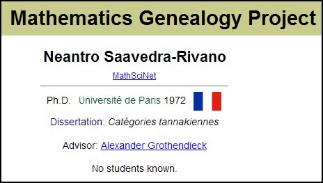 IMAGE- Saavedra-Rivano, Ph.D. U. de Paris 1972, advisor Grothendieck