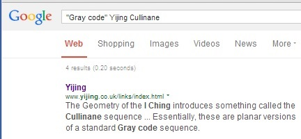 IMAGE- Review of 'Geometry of the I Ching'