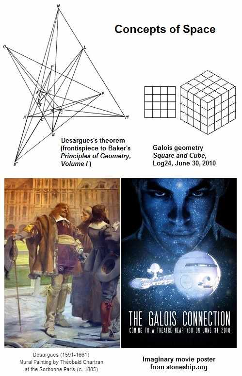 IMAGE- Concepts of Space: The large Desargues configuration and two figures illustrating Cullinane models of Galois geometry