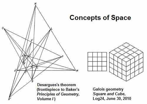 IMAGE- Concepts of Space: The Large Desargues Configuration, the Related 4x4 Square, and the 4x4x4 Cube